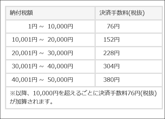 f:id:apicode:20200218111250p:plain