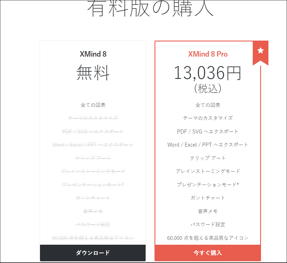 f:id:apicode:20200408100122p:plain
