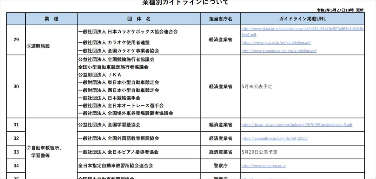 f:id:apicode:20200604100908p:plain