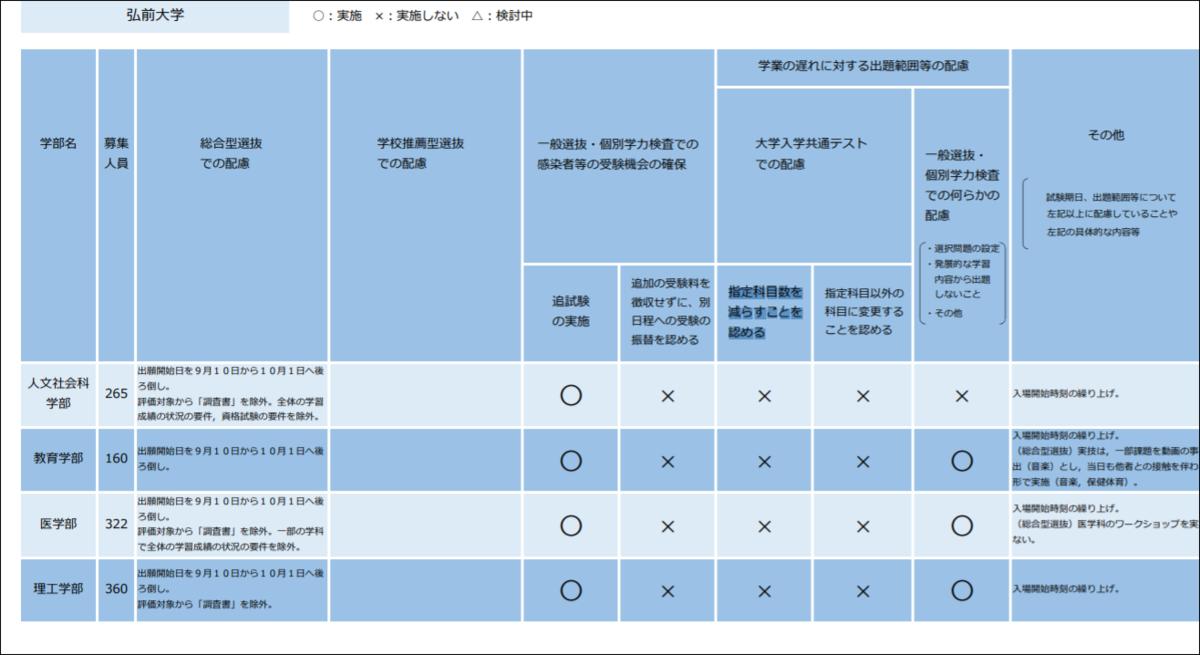 f:id:apicode:20200820155243p:plain