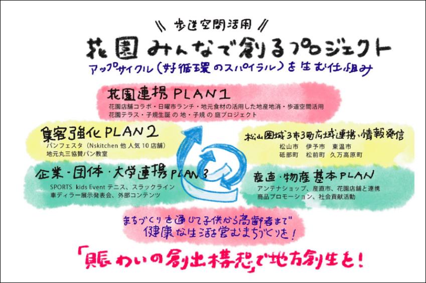 f:id:apicode:20201021212052p:plain