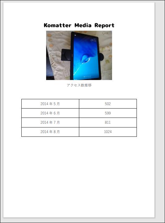 f:id:apicode:20210309140405p:plain