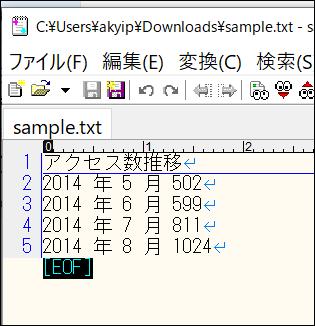 f:id:apicode:20210309140857p:plain
