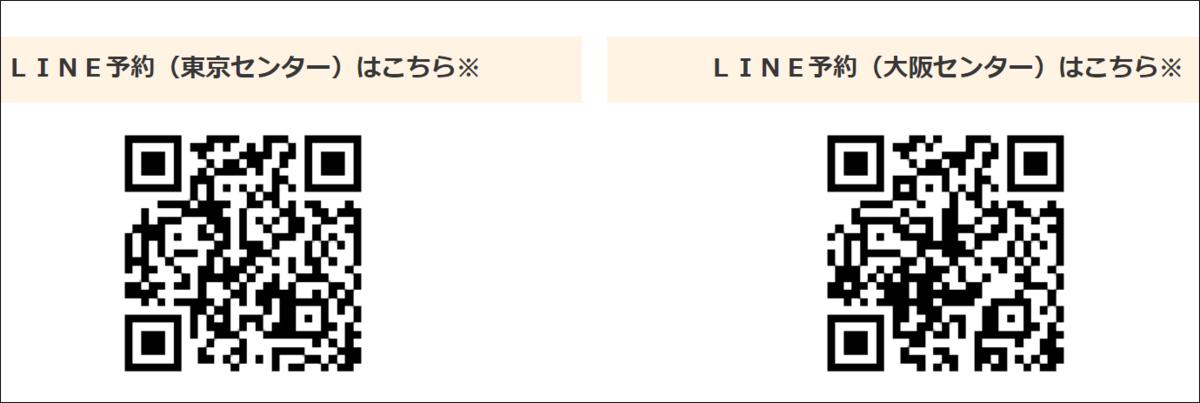 f:id:apicode:20210516183048p:plain