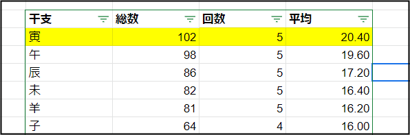 f:id:apicode:20210912111638p:plain