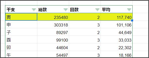 f:id:apicode:20210912111800p:plain