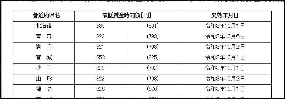 f:id:apicode:20211002112459p:plain