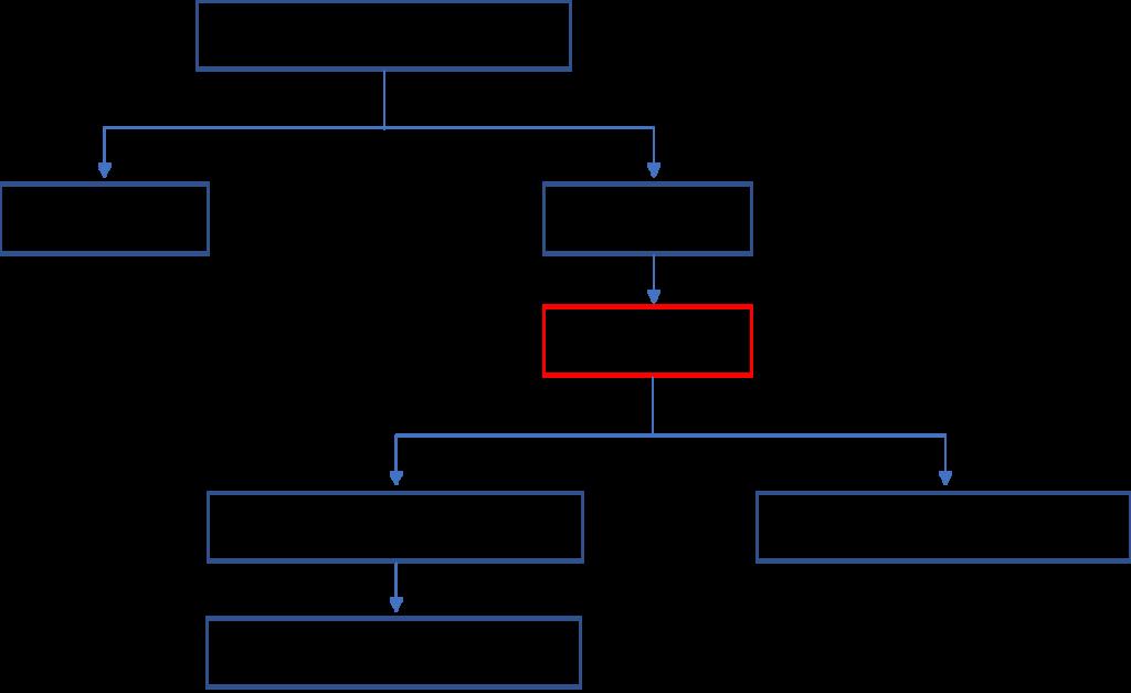 f:id:apoptosis35:20170311111945p:plain