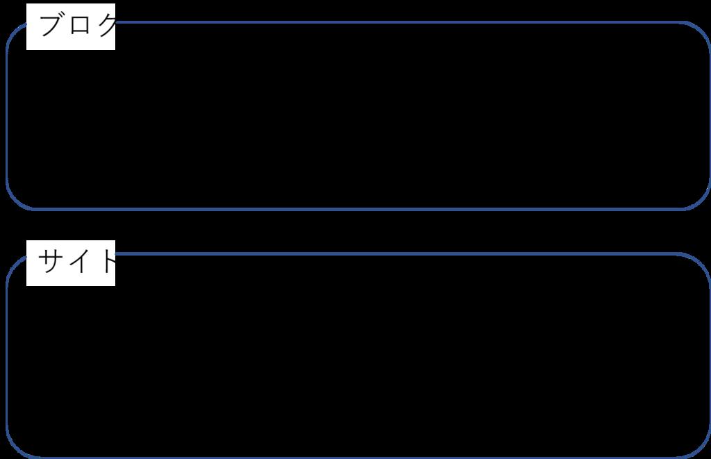 f:id:apoptosis35:20170318154343p:plain