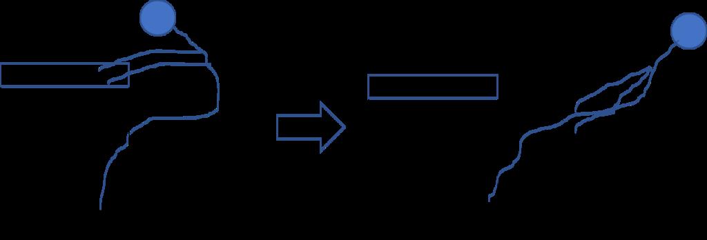 f:id:apoptosis35:20170324201225p:plain