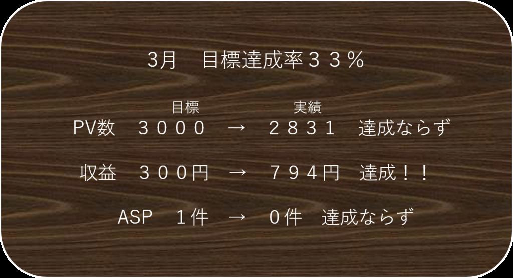 f:id:apoptosis35:20170402232023p:plain