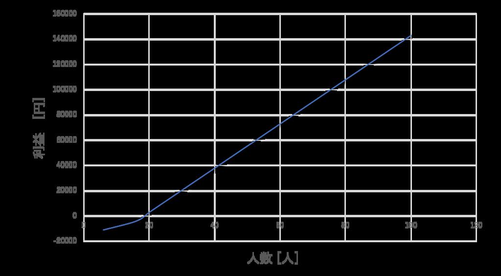 f:id:apoptosis35:20170505000028p:plain
