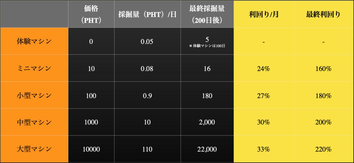 f:id:apple-nagano:20200125164931p:plain