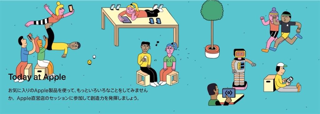 f:id:apple-ryosuke-rr:20190226194910j:image
