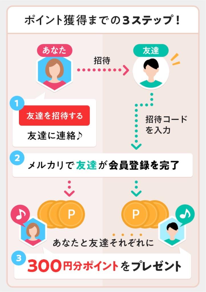 f:id:apple-ryosuke-rr:20190429104455j:image