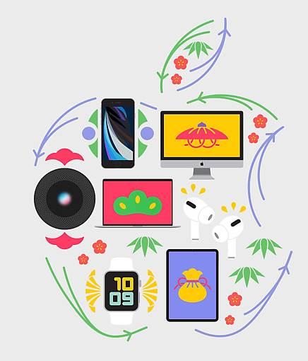 f:id:apple_editor:20201230033601j:plain