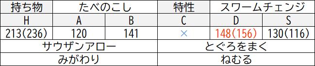 f:id:applegumi14:20210501115802p:plain