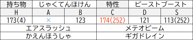 f:id:applegumi14:20210501120424p:plain