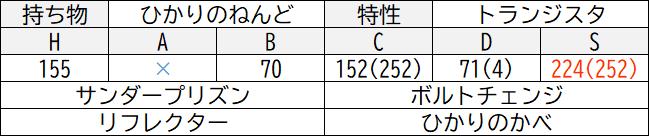 f:id:applegumi14:20210501121640p:plain