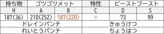 f:id:applegumi14:20210501122058p:plain