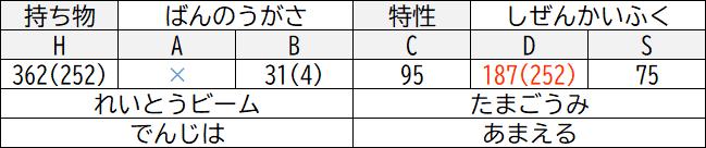 f:id:applegumi14:20210501122528p:plain