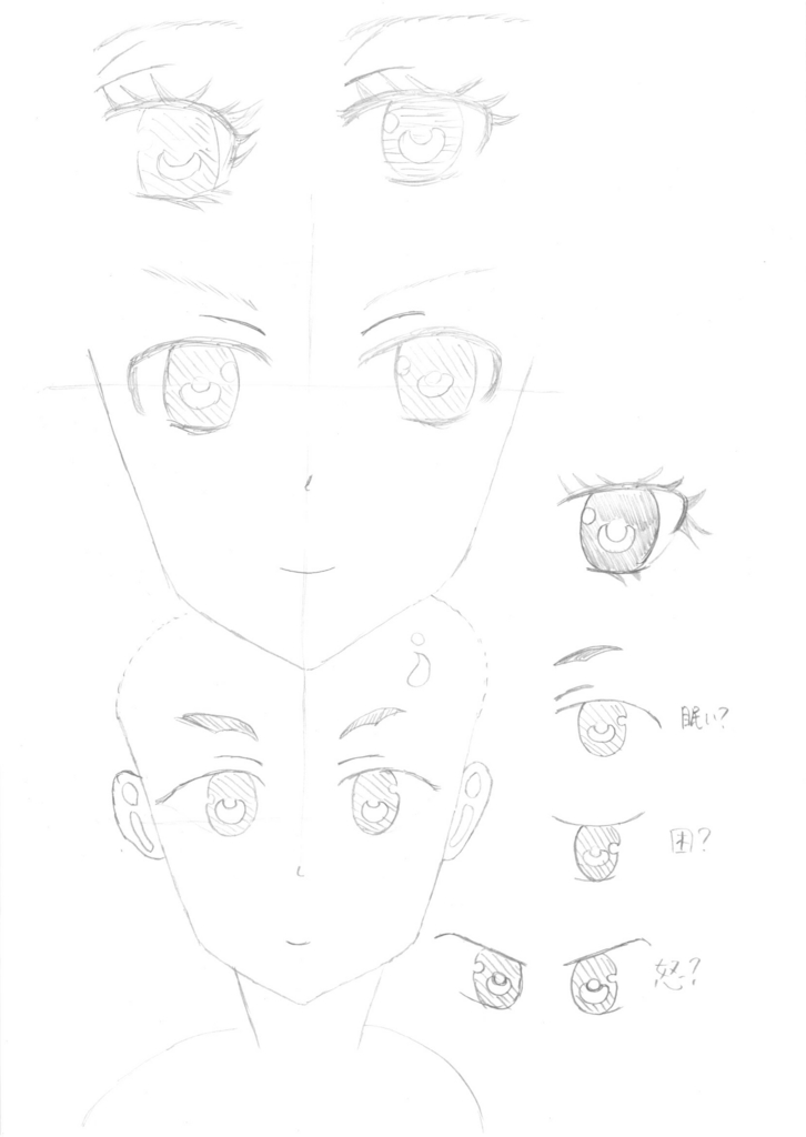 書籍を元に顔面を紙に描いた結果