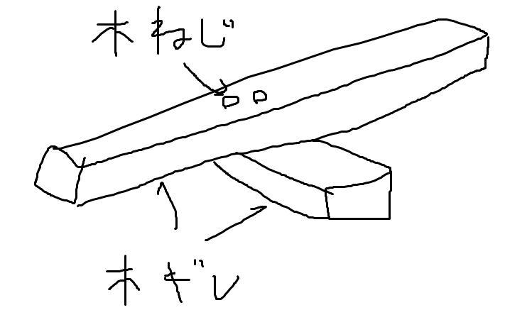 木切れクリート