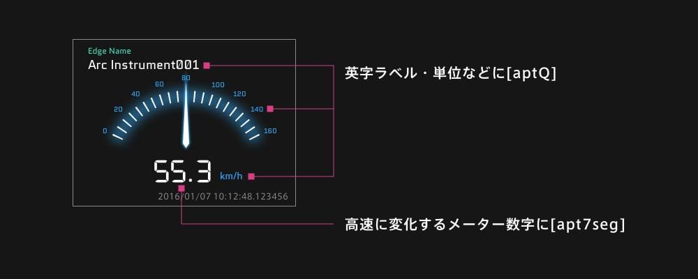 f:id:aptpod-tetsu:20191216182633j:plain:w500
