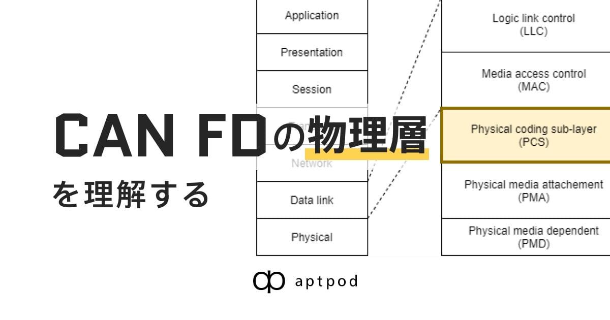 f:id:aptpod-tetsu:20200429121302j:plain