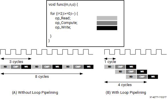 f:id:aptpod_tech-writer:20191211144949p:plain