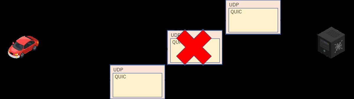 f:id:aptpod_tech-writer:20200109185740p:plain