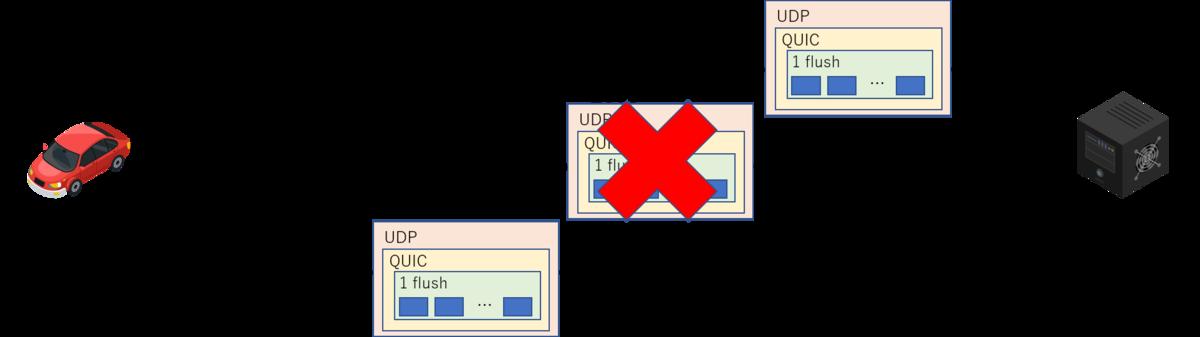 f:id:aptpod_tech-writer:20200109190304p:plain