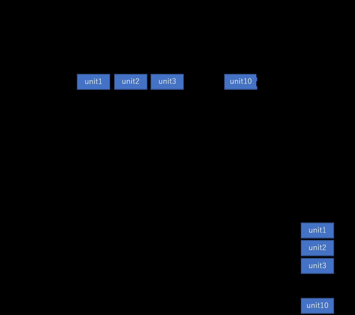 f:id:aptpod_tech-writer:20201210164238p:plain