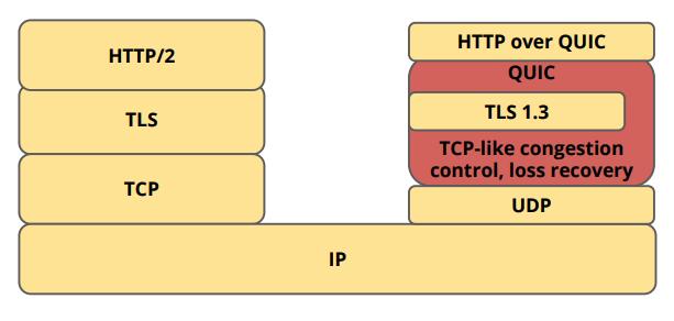 f:id:aptpod_tech-writer:20210125121546p:plain