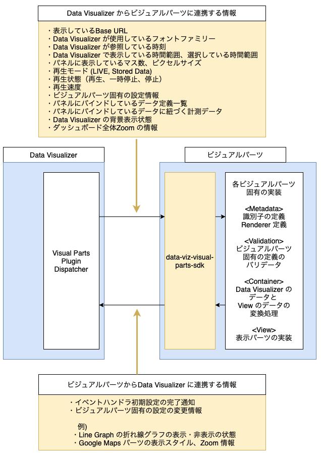 f:id:aptpod_tech-writer:20210423105336p:plain