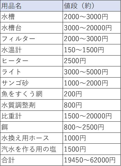 f:id:apy1526:20201121183515p:plain