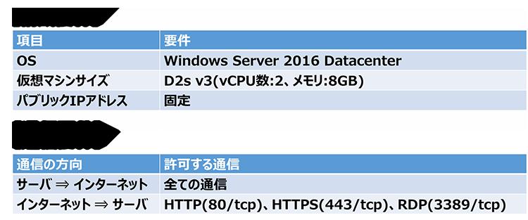 f:id:aq-sb-01:20200212174401p:image