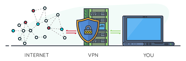 """VPN導入でセキュアな環境を構築するための手順と注意点"""