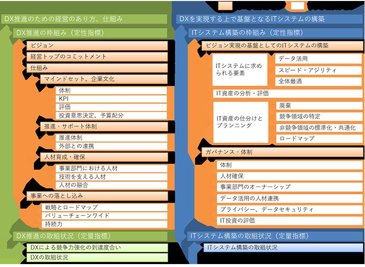 f:id:aq-sb-03:20200224123002p:plain