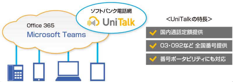 """「UniTalk」の特長"""
