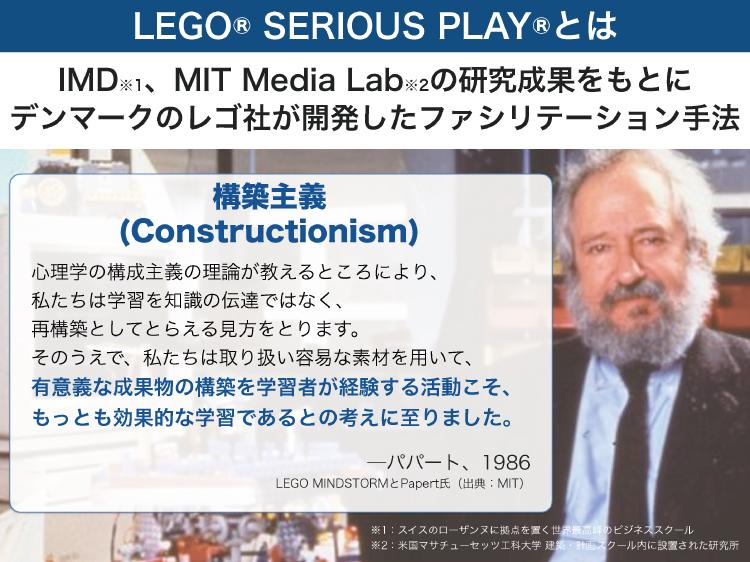 翻訳前のオリジナル日本語資料「LEGO® SERIOUS PLAY®とは」