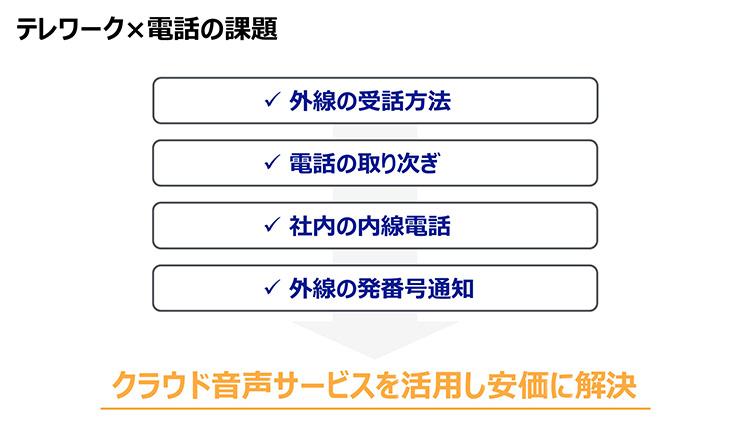 """""""テレワーク×電話の課題"""""""