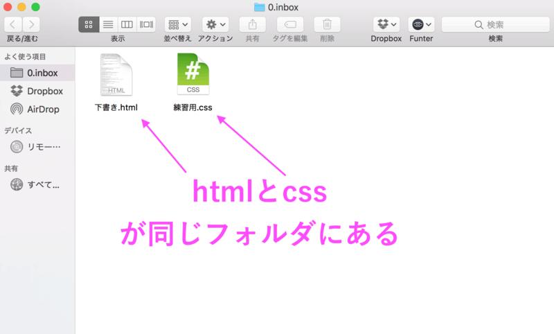 htmlとcssが同じフォルダにある