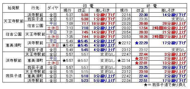 f:id:aqua_161:20130128045529j:plain