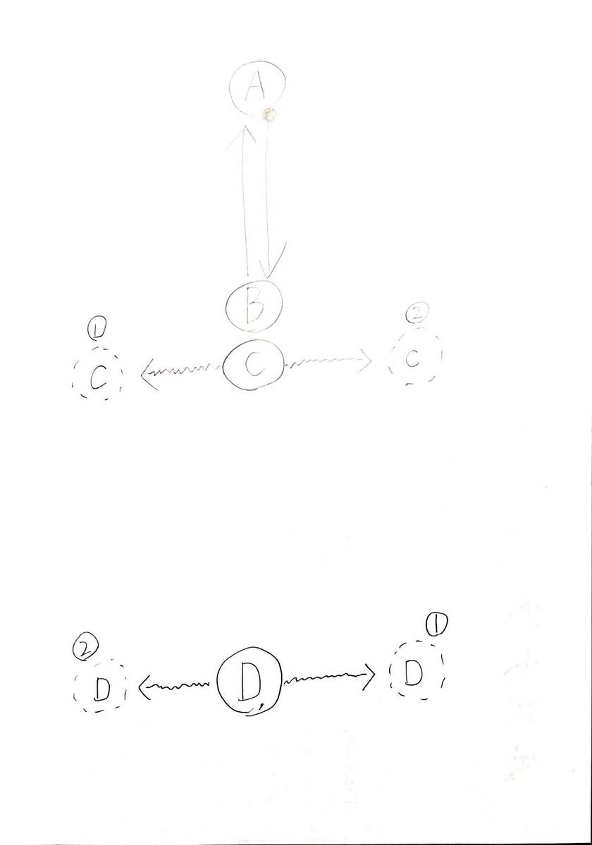 f:id:aquahero2:20190320195814j:plain