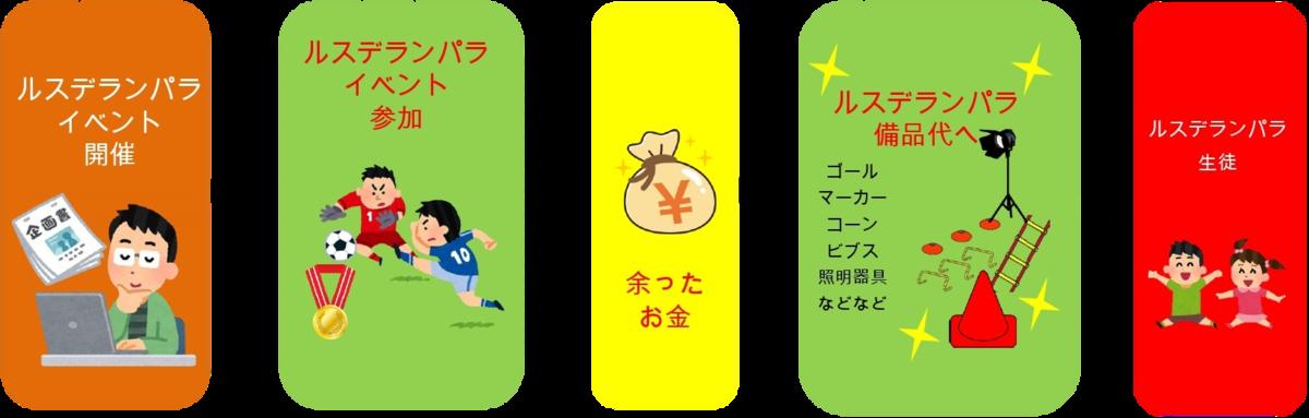 f:id:aquahero2:20210505084446p:plain