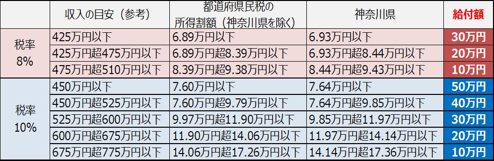 f:id:aqura-tsukuba:20190413185426p:plain