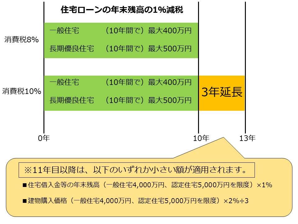 f:id:aqura-tsukuba:20190423114035j:plain