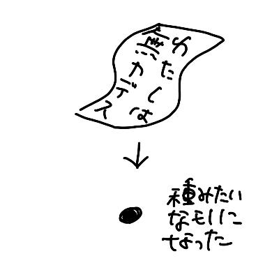 f:id:aqyon:20190907210116p:plain