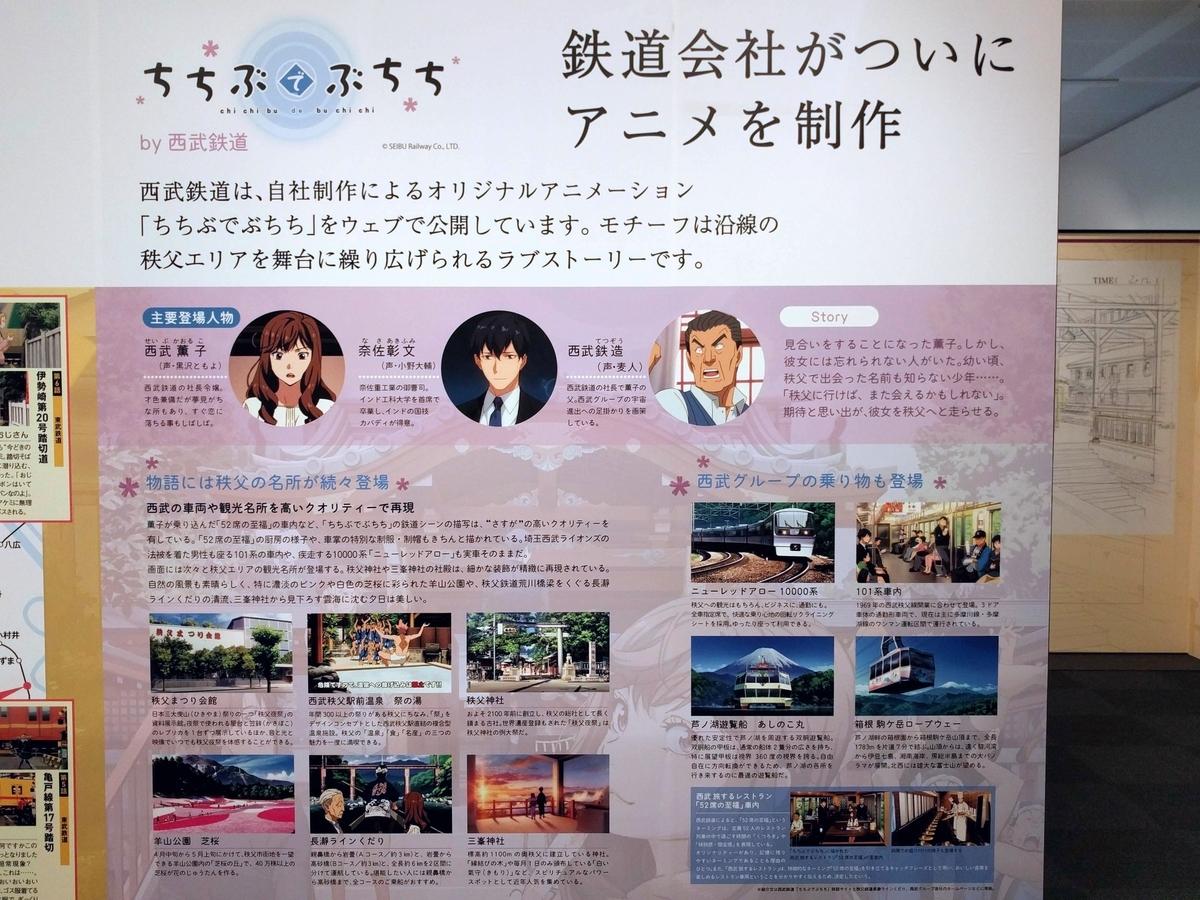 「アニメと鉄道展」での紹介。